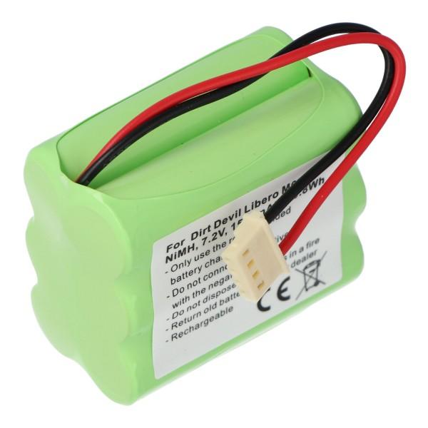Batterie compatible avec la batterie Dirt Devil M678 GPHC152M07