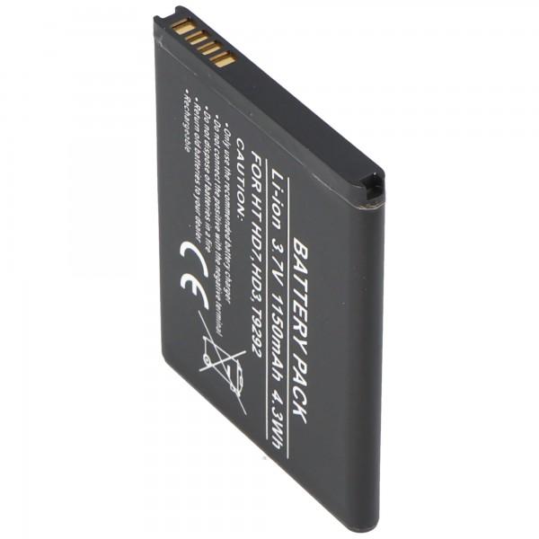 HTC BA S460, BA S540, BD29100 Batterie réplique de AccuCell